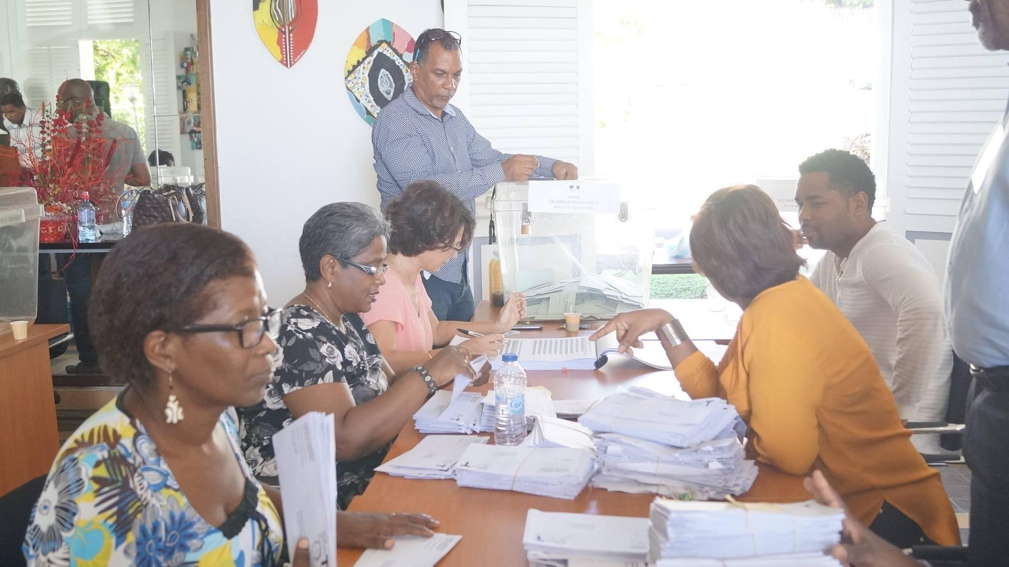 R sultat des votes aux lections la chambre de commerce for Chambre de commerce guadeloupe