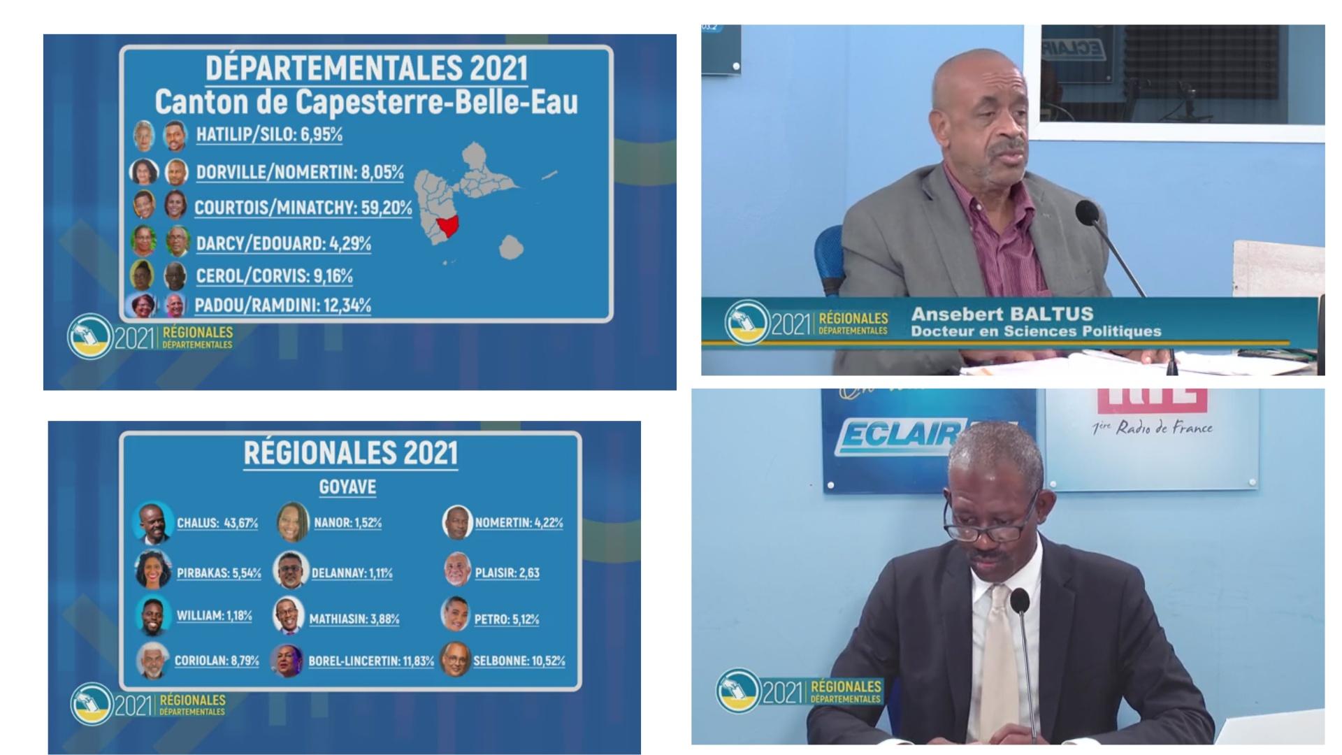 [Vidéo] Onews Guadeloupe. Soirée électorale Eclair TV.(Avance de Ary CHALUS aux Régionales)